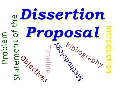 Theological research paper